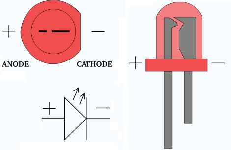 Diagram of an LED