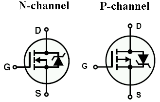 MOSFET pinout for N and P-channels