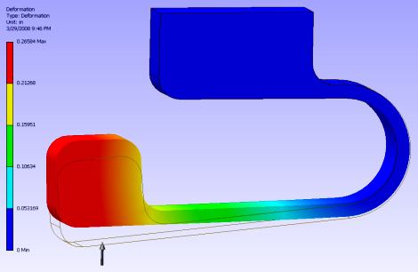 Beam Suspension in FEA