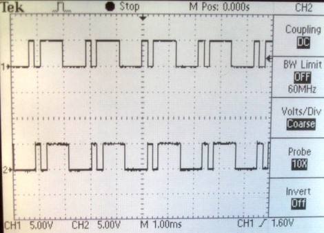 UART Viewed on Oscilloscope