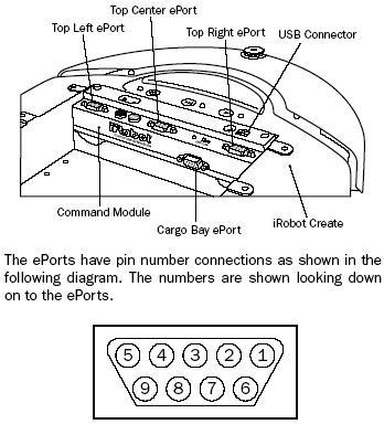 Bosch Map Sensor