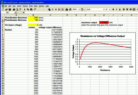 Use Excel to Maximize Photoresistor Voltage Difference